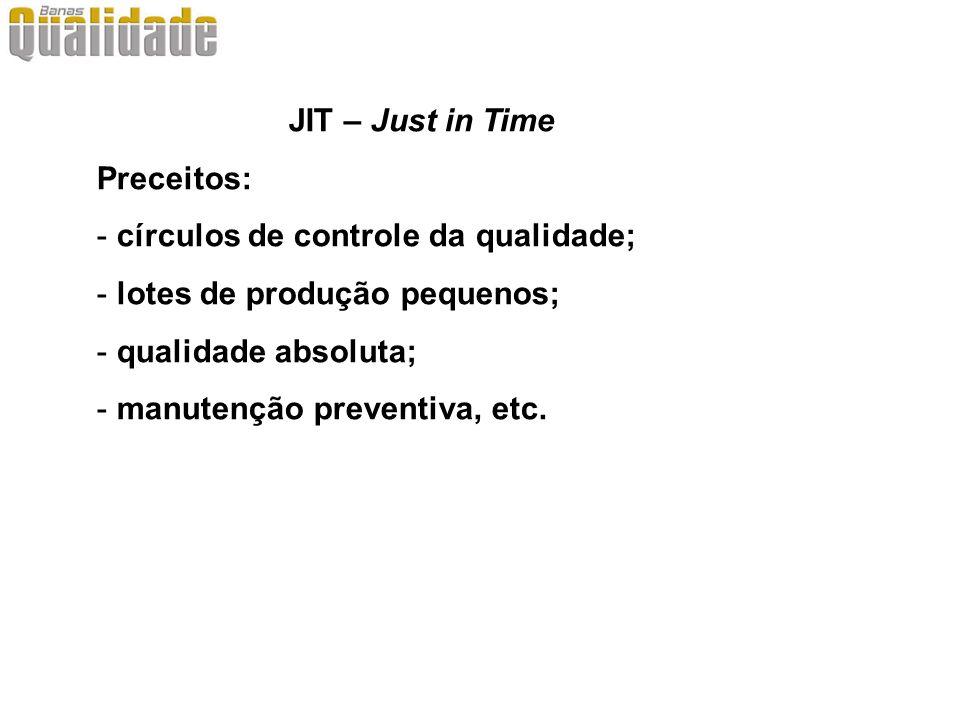 JIT – Just in Time Preceitos: círculos de controle da qualidade; lotes de produção pequenos; qualidade absoluta;