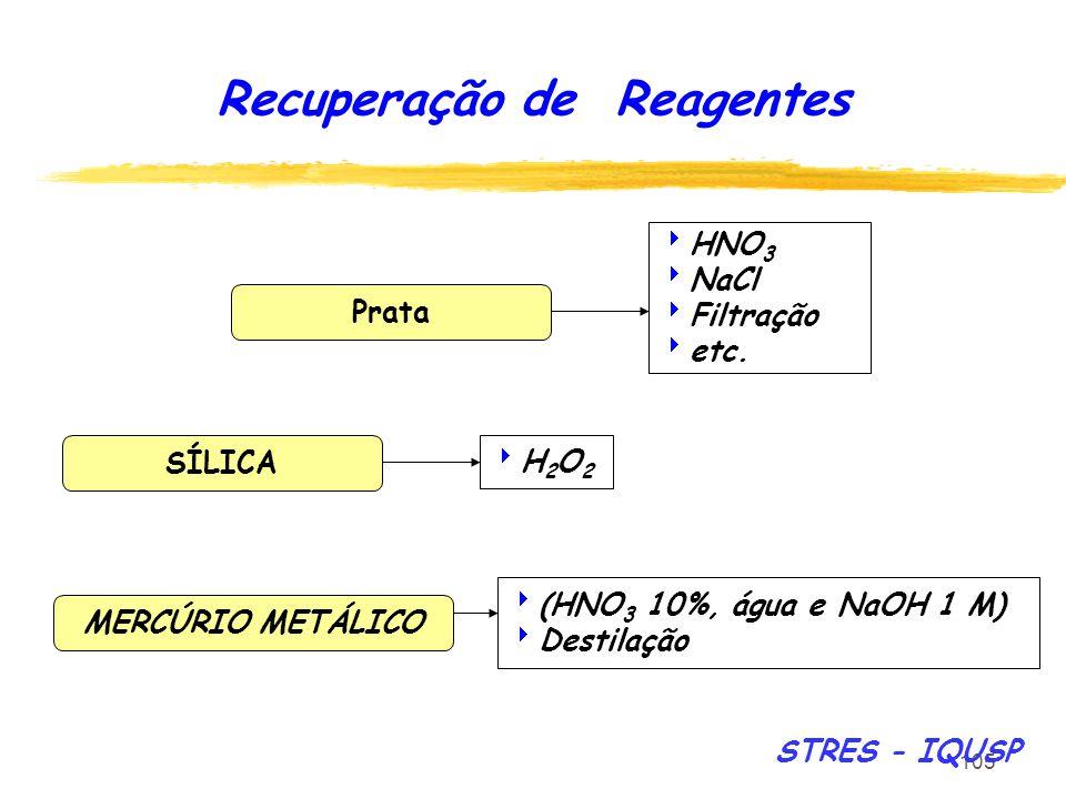 Recuperação de Reagentes