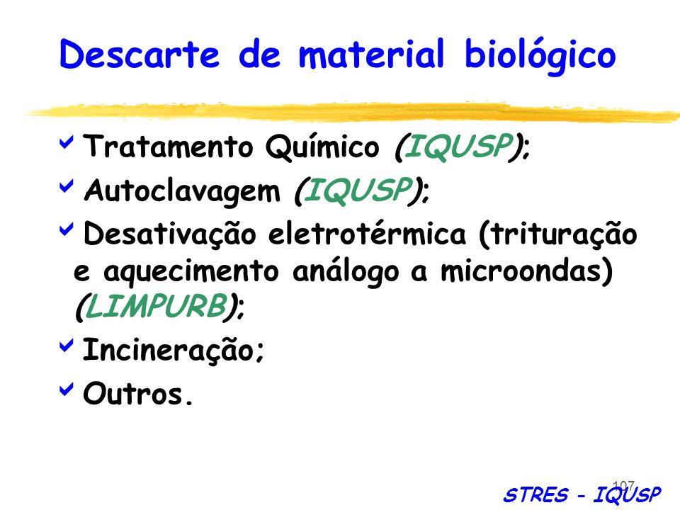 Descarte de material biológico