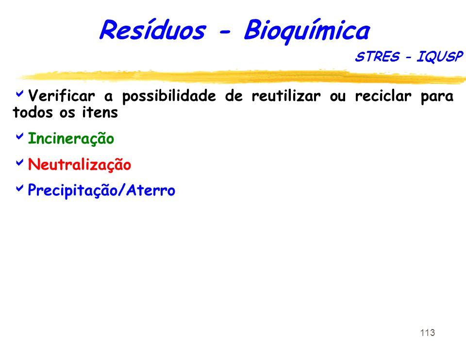 Resíduos - Bioquímica STRES - IQUSP. Verificar a possibilidade de reutilizar ou reciclar para todos os itens.