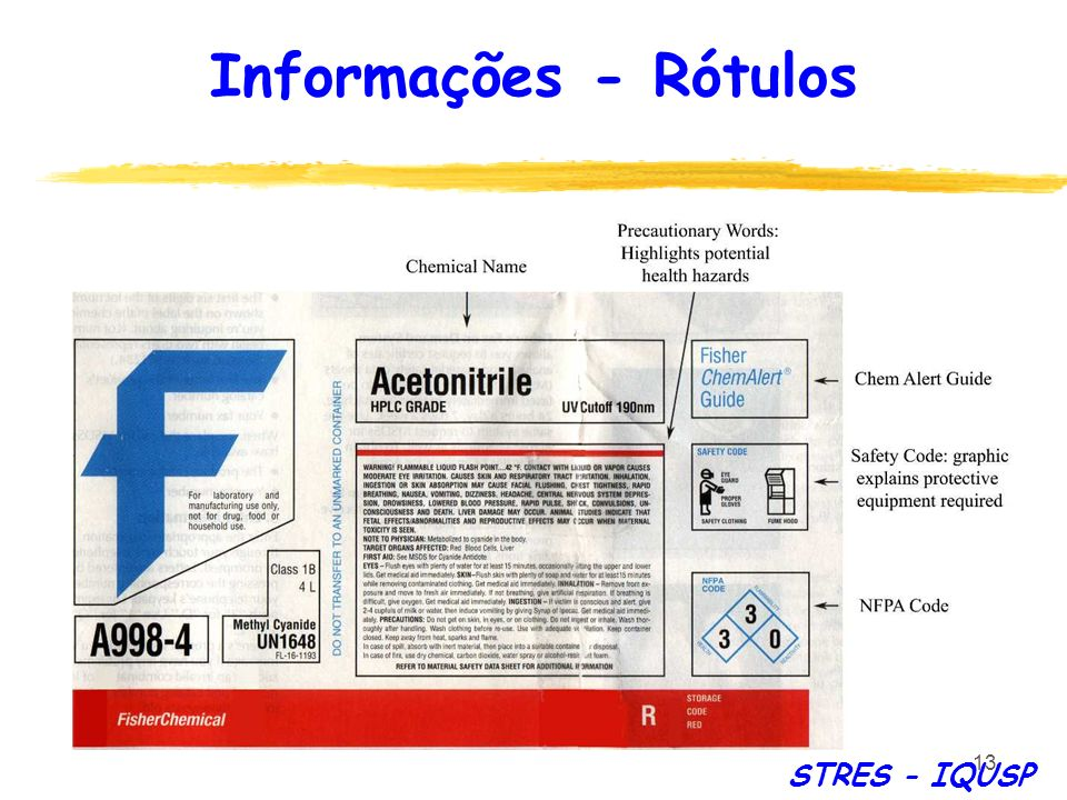 Informações - Rótulos STRES - IQUSP