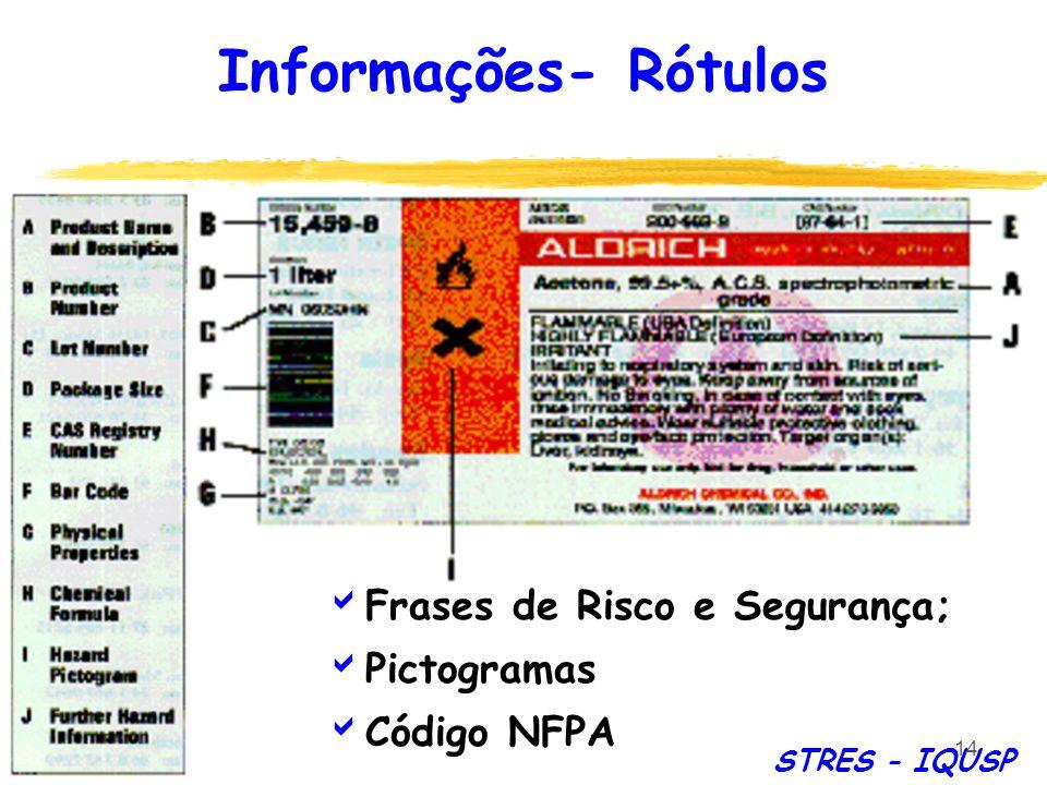 Informações- Rótulos Frases de Risco e Segurança; Pictogramas