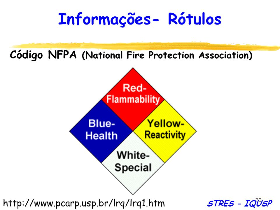 Informações- Rótulos Código NFPA (National Fire Protection Association) http://www.pcarp.usp.br/lrq/lrq1.htm.