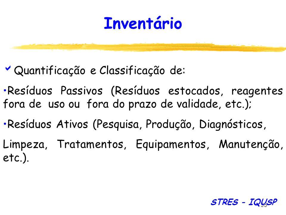 Inventário Quantificação e Classificação de: