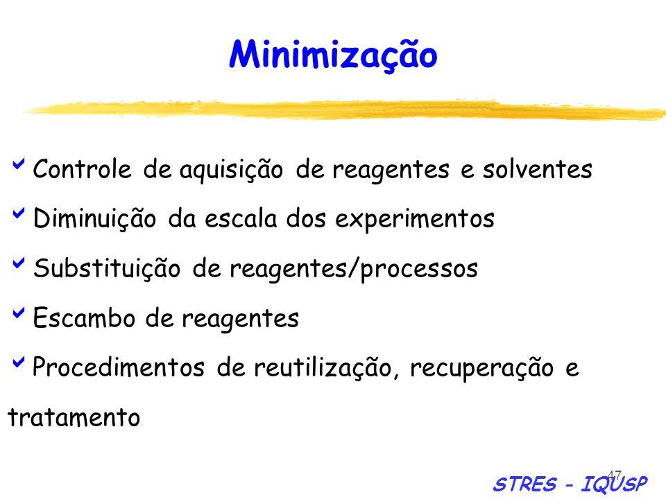 Minimização Controle de aquisição de reagentes e solventes