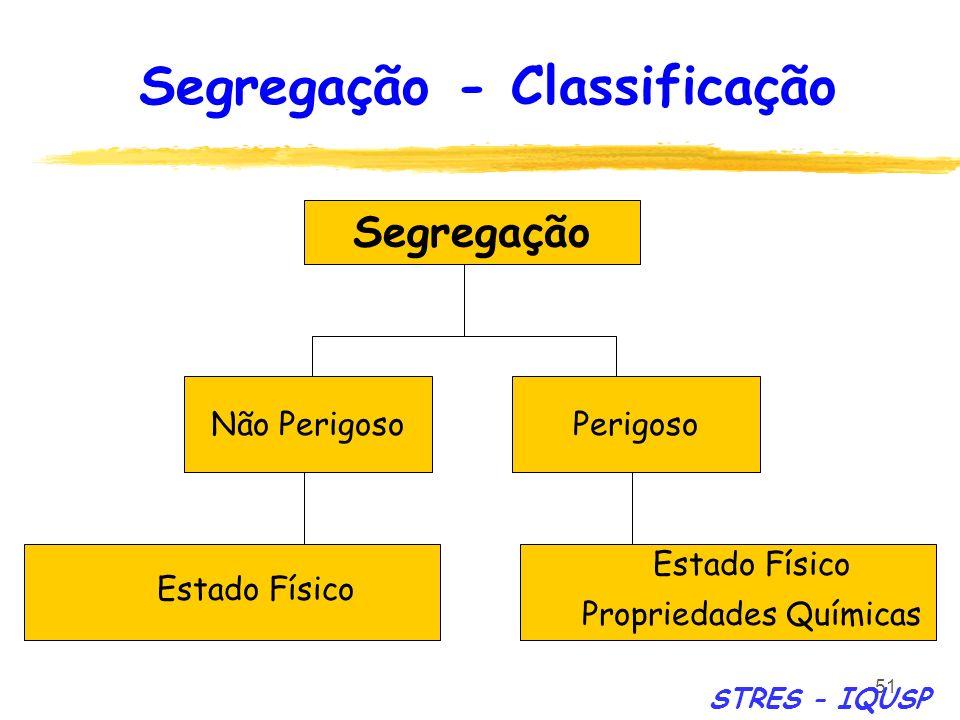 Segregação - Classificação