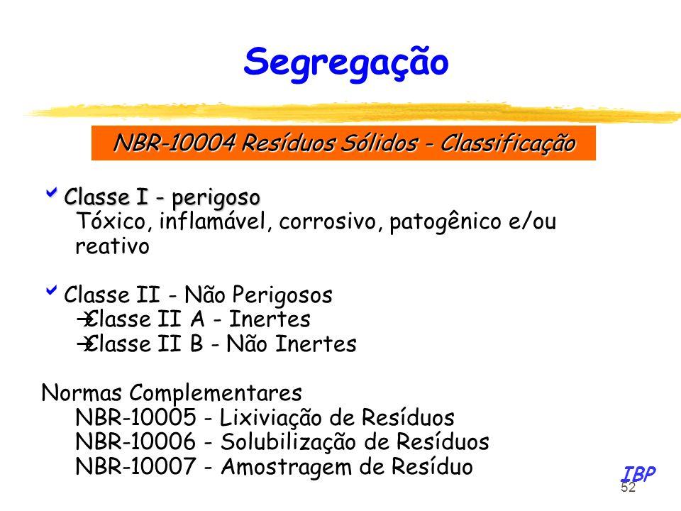 NBR-10004 Resíduos Sólidos - Classificação