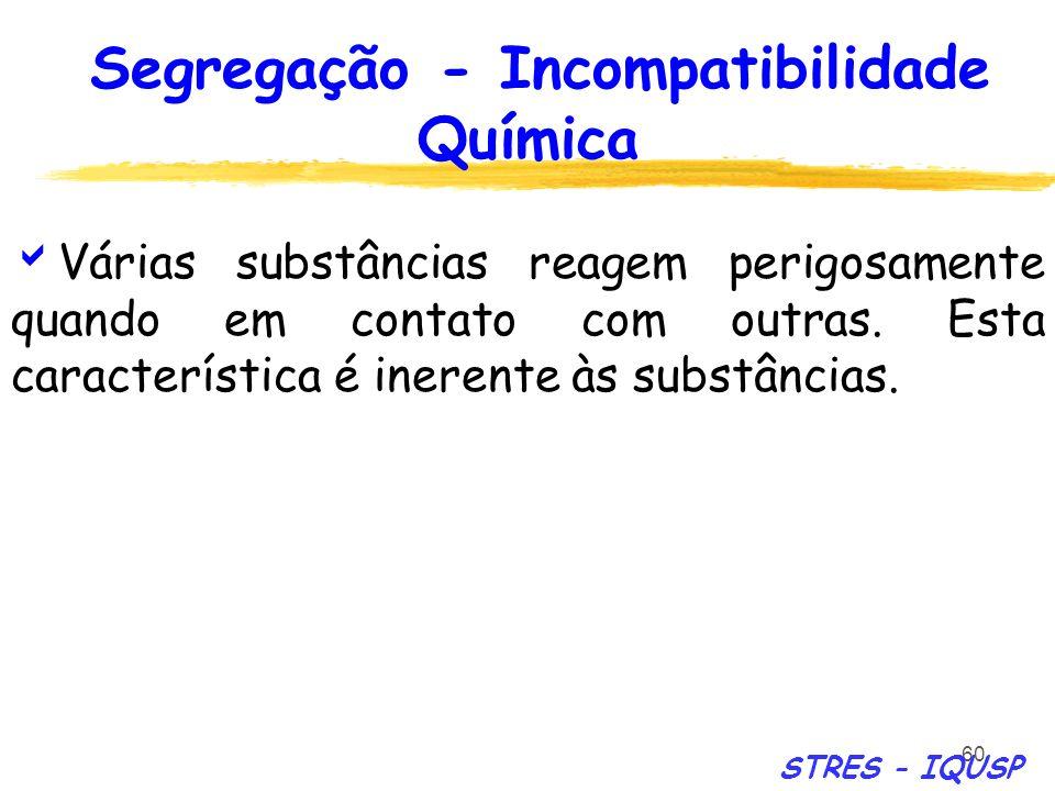 Segregação - Incompatibilidade Química Incompatibilidade Química