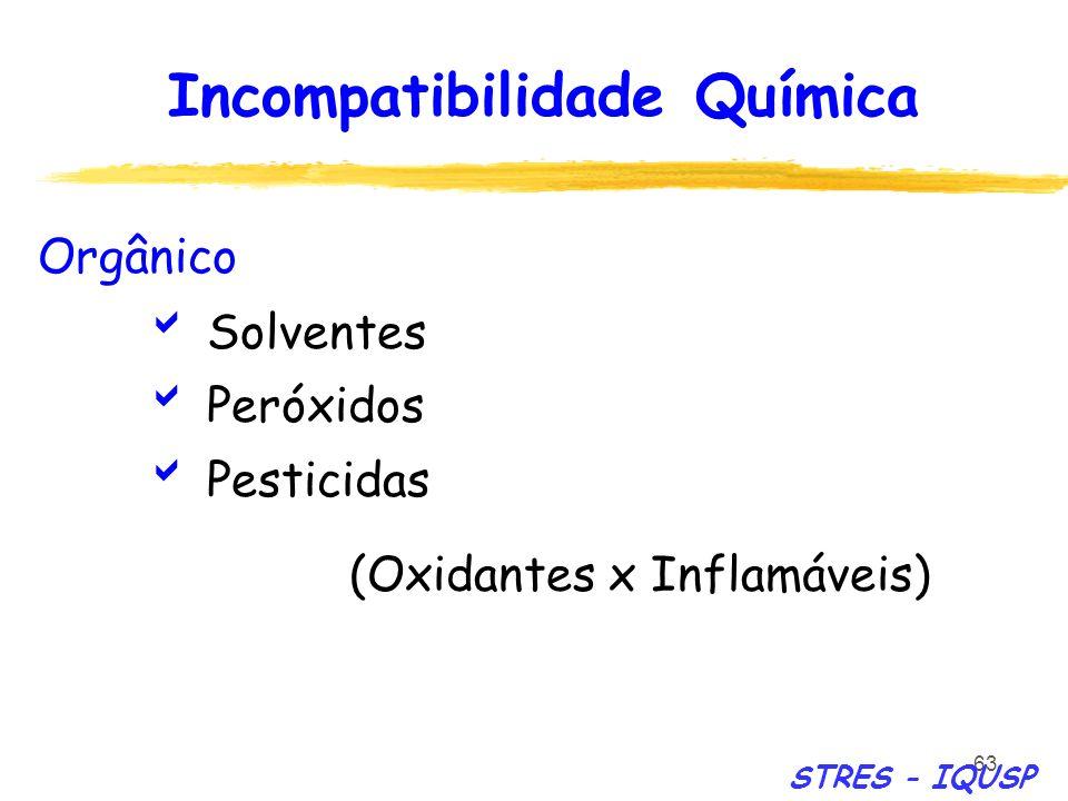 Incompatibilidade Química