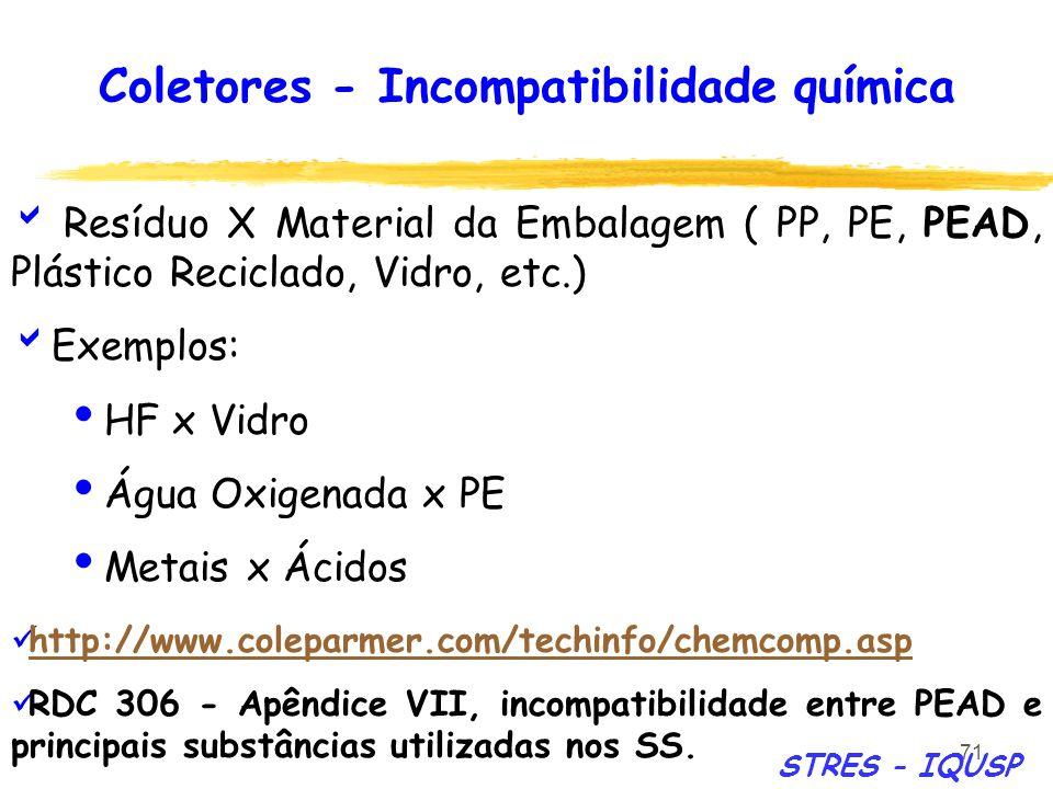 Coletores - Incompatibilidade química