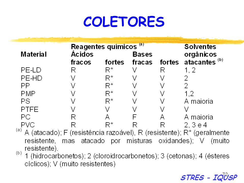 COLETORES STRES - IQUSP