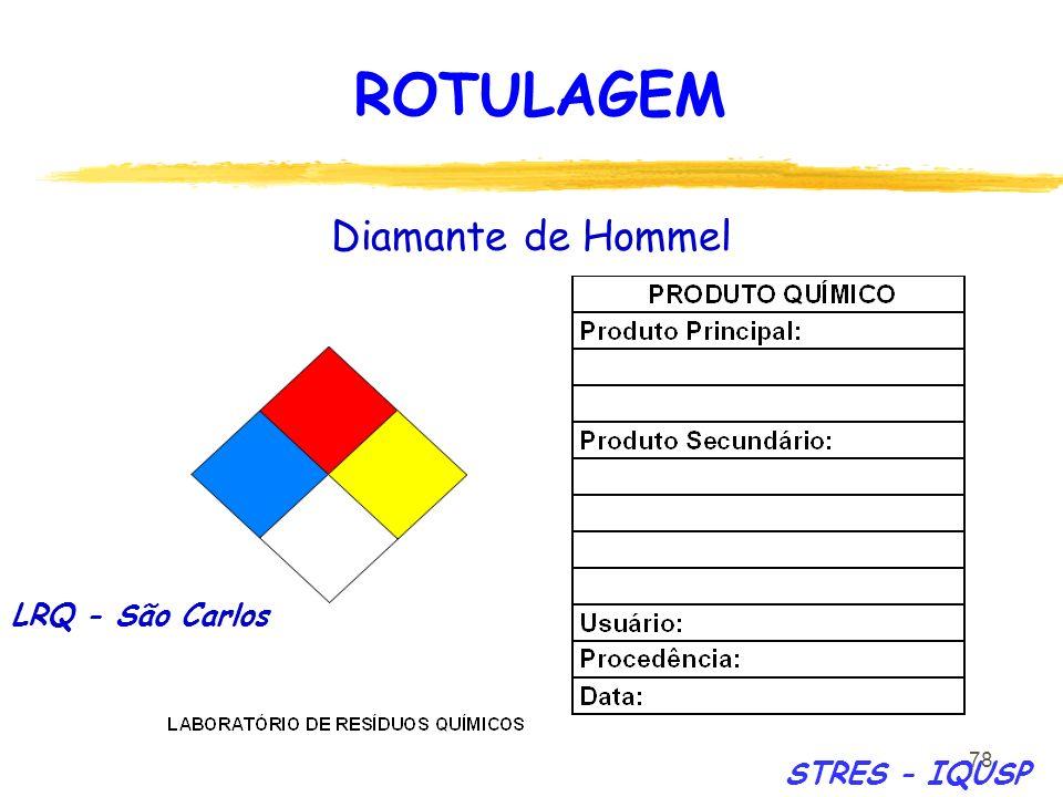 ROTULAGEM Diamante de Hommel LRQ - São Carlos STRES - IQUSP