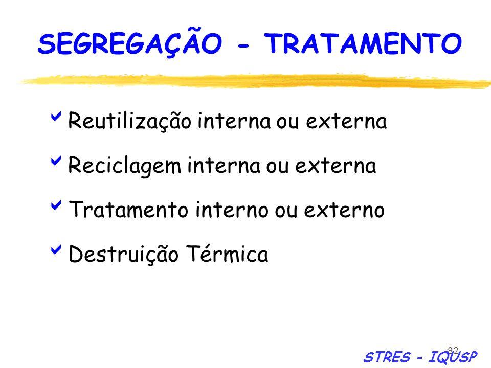 SEGREGAÇÃO - TRATAMENTO