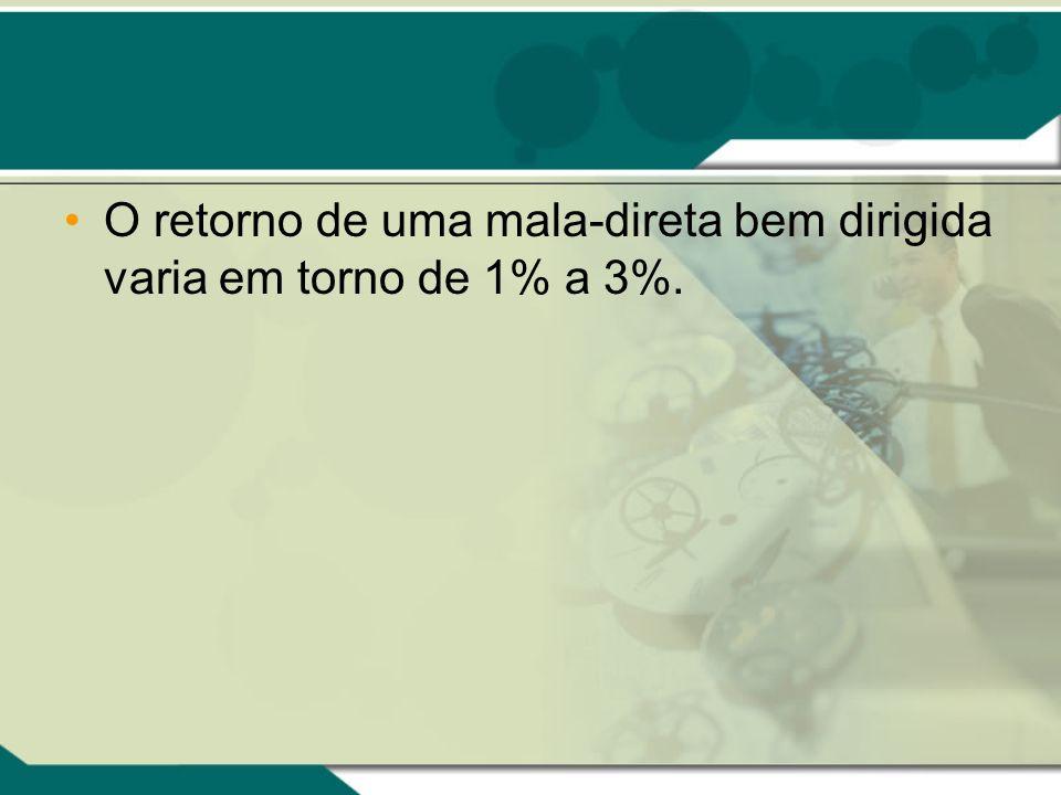 O retorno de uma mala-direta bem dirigida varia em torno de 1% a 3%.
