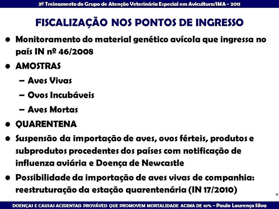 FISCALIZAÇÃO NOS PONTOS DE INGRESSO