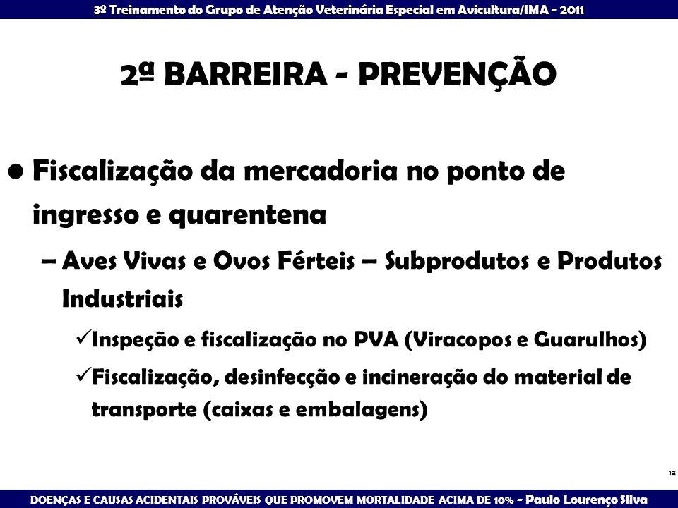 2ª BARREIRA - PREVENÇÃOFiscalização da mercadoria no ponto de ingresso e quarentena. Aves Vivas e Ovos Férteis – Subprodutos e Produtos Industriais.