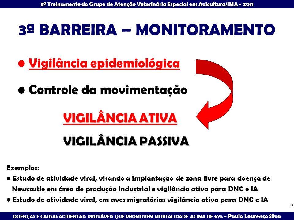 3ª BARREIRA – MONITORAMENTO