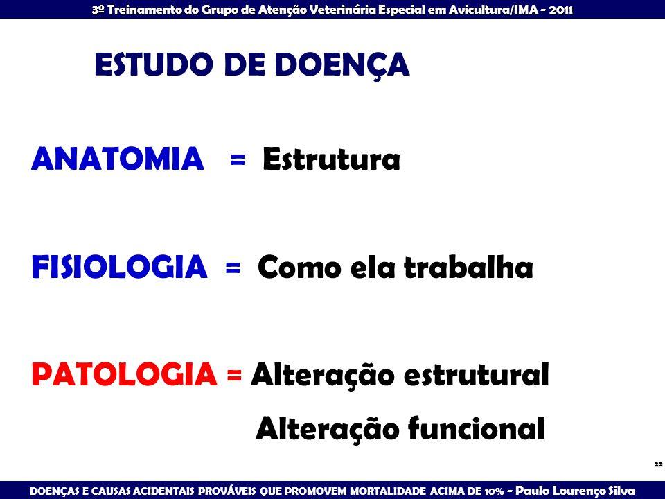 ESTUDO DE DOENÇA ANATOMIA = Estrutura. FISIOLOGIA = Como ela trabalha. PATOLOGIA = Alteração estrutural.