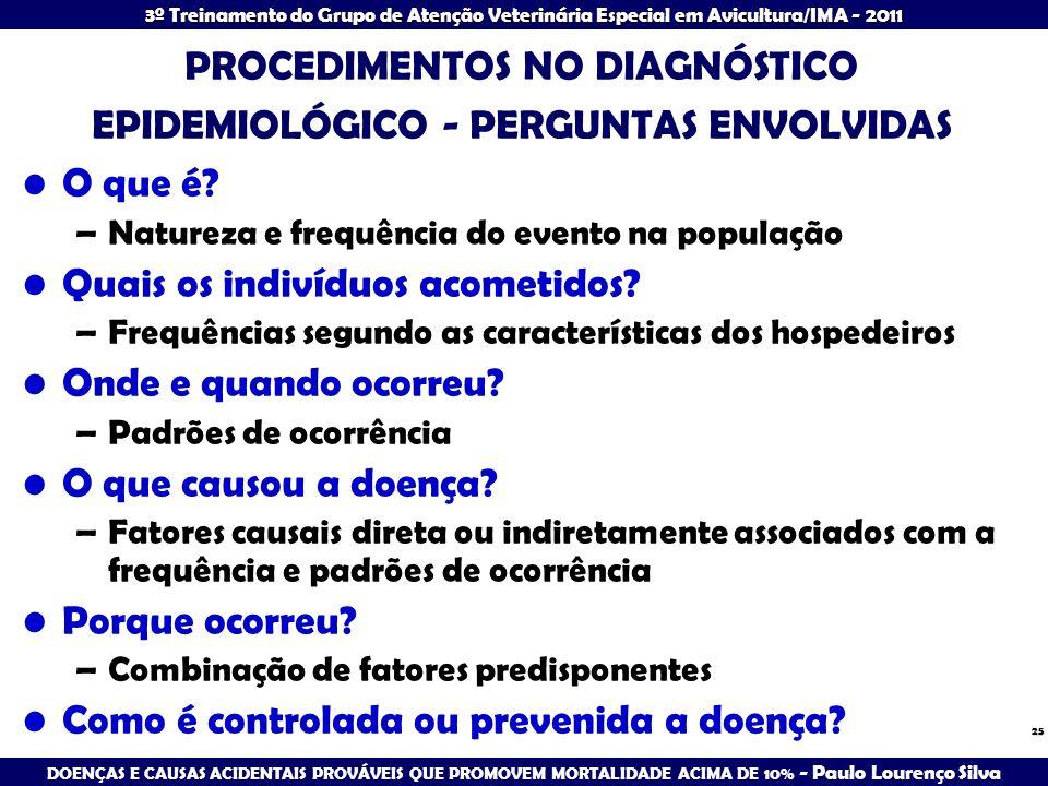 PROCEDIMENTOS NO DIAGNÓSTICO EPIDEMIOLÓGICO - PERGUNTAS ENVOLVIDAS