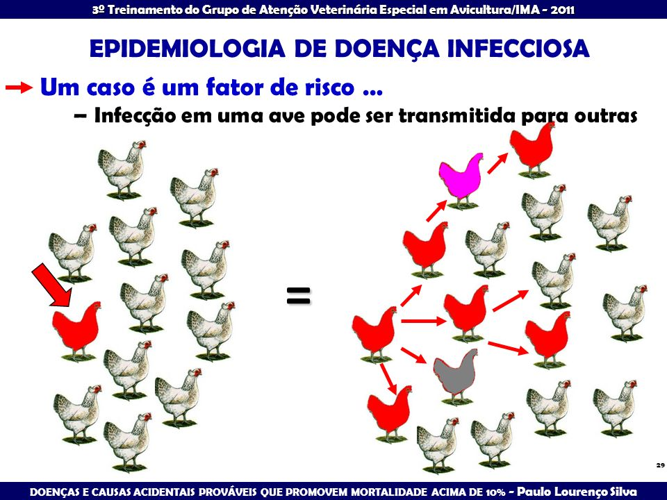 EPIDEMIOLOGIA DE DOENÇA INFECCIOSA