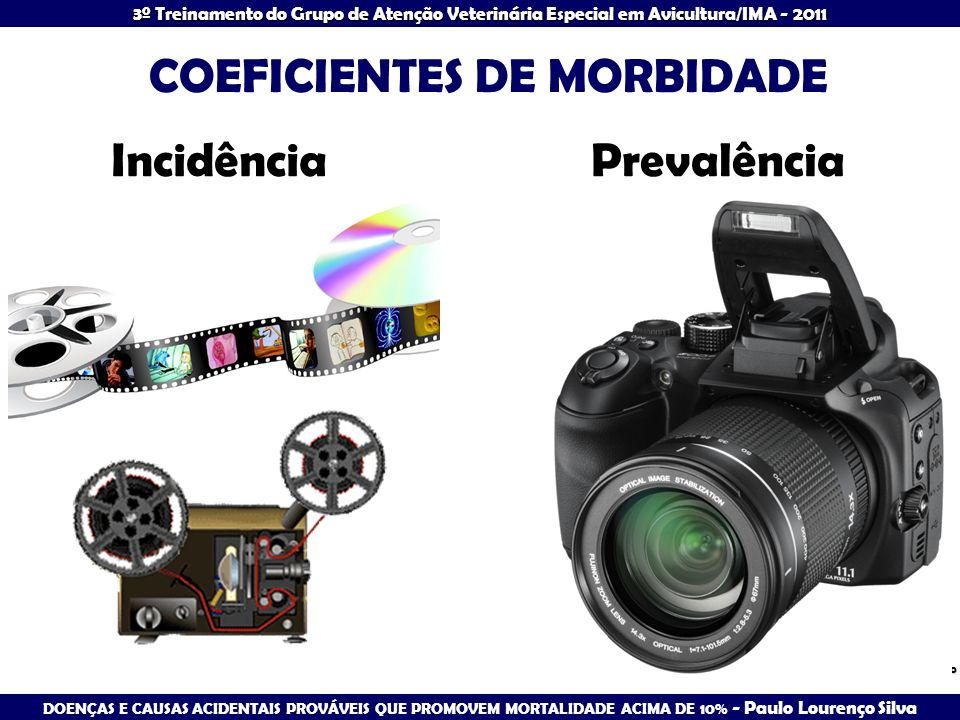 COEFICIENTES DE MORBIDADE