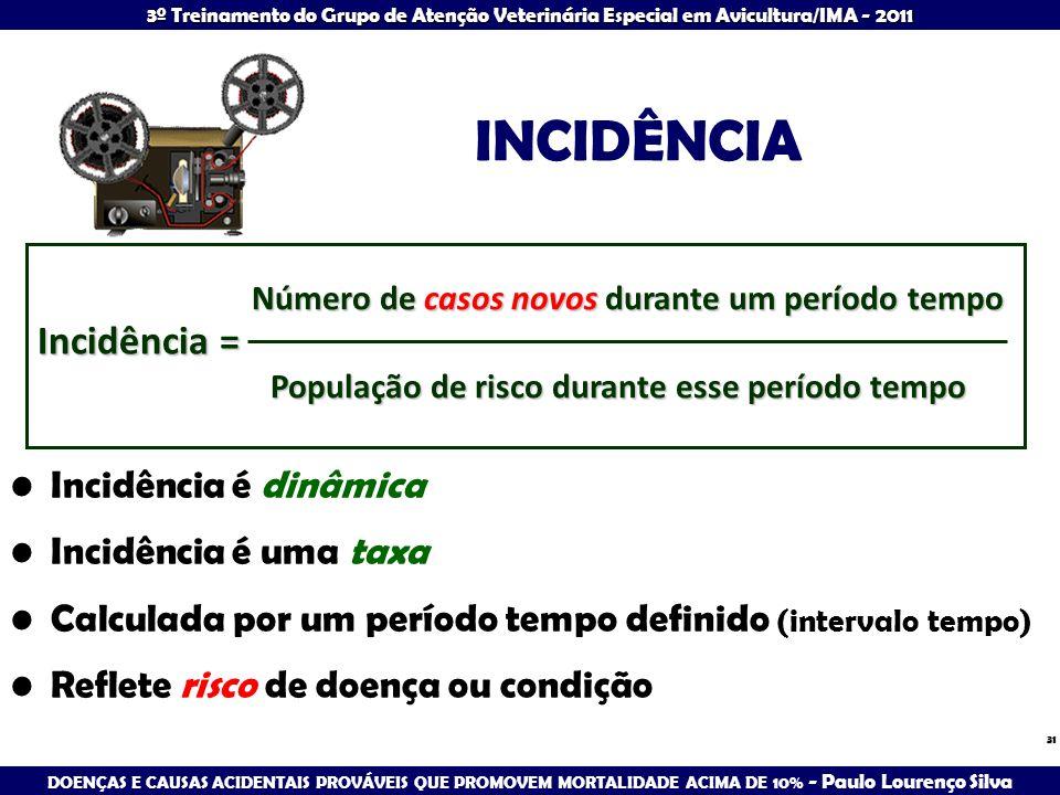 INCIDÊNCIA Incidência = Incidência é dinâmica Incidência é uma taxa