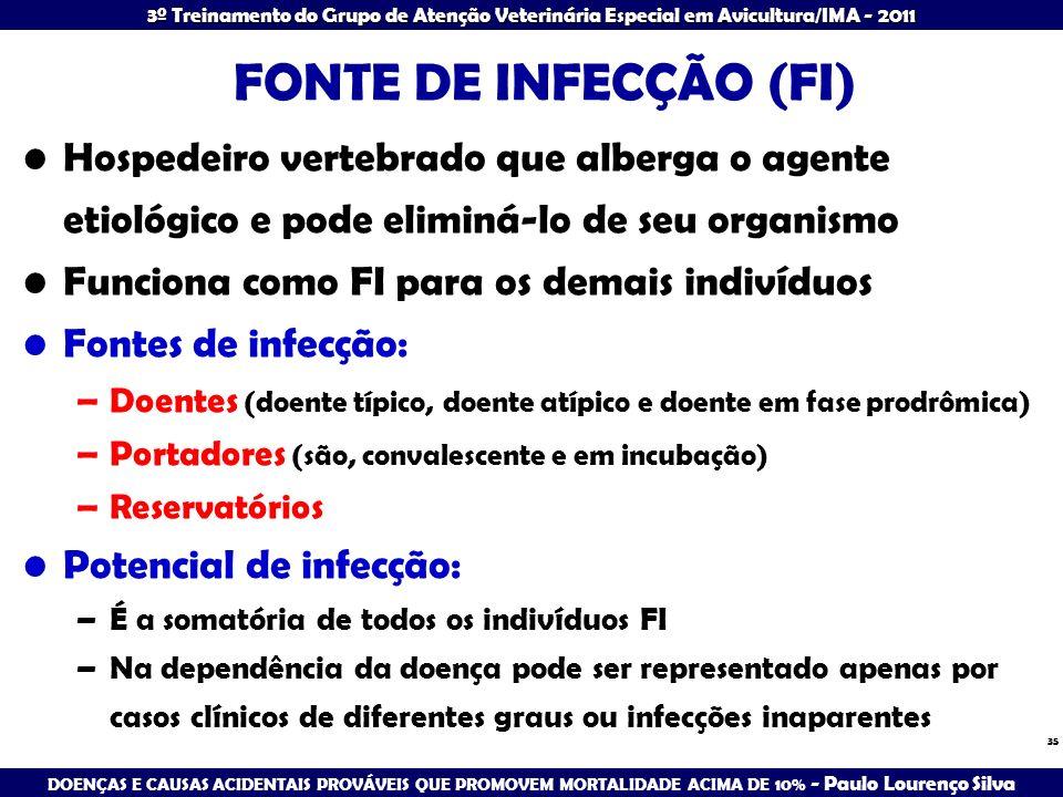 FONTE DE INFECÇÃO (FI)Hospedeiro vertebrado que alberga o agente etiológico e pode eliminá-lo de seu organismo.