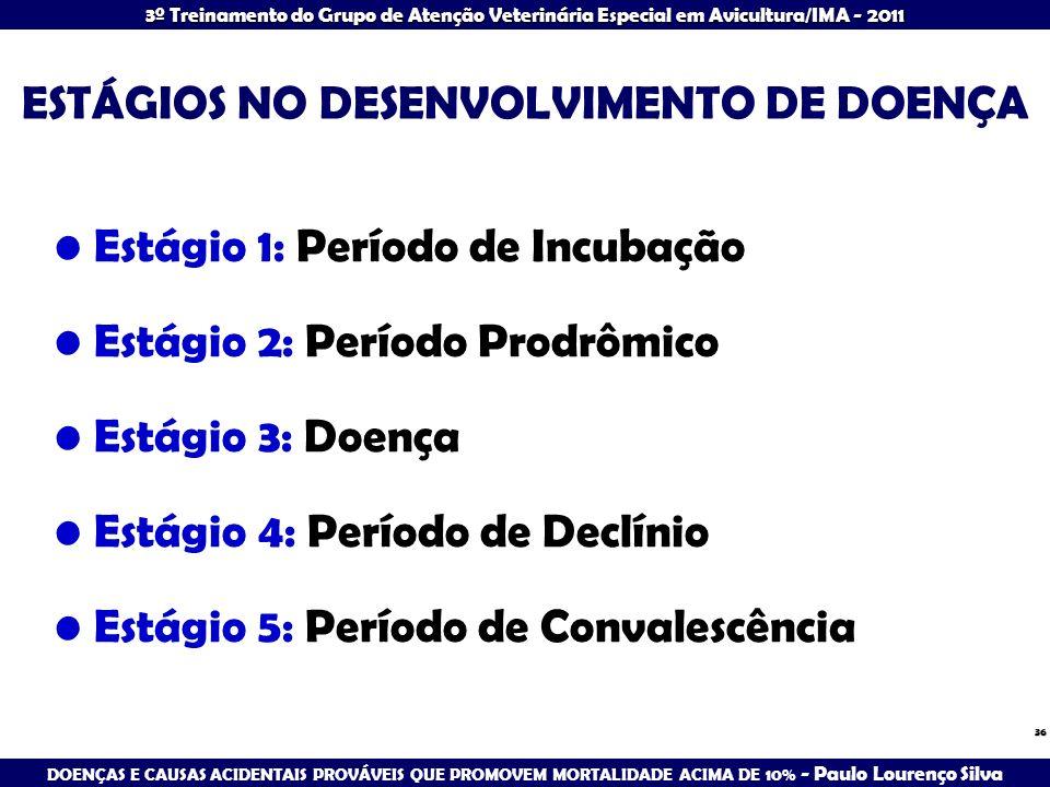 ESTÁGIOS NO DESENVOLVIMENTO DE DOENÇA