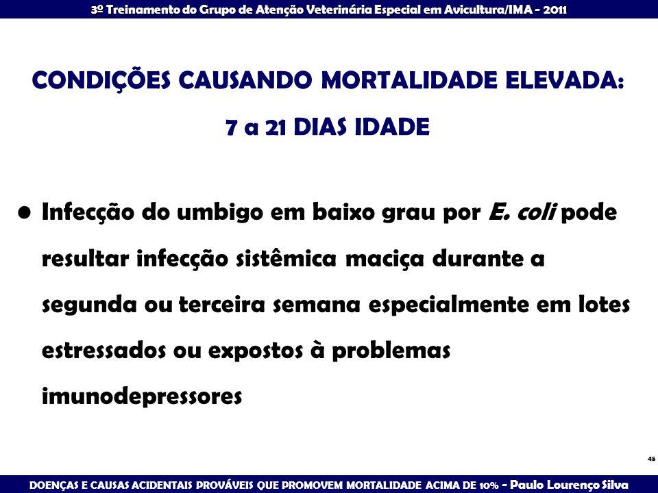 CONDIÇÕES CAUSANDO MORTALIDADE ELEVADA: 7 a 21 DIAS IDADE