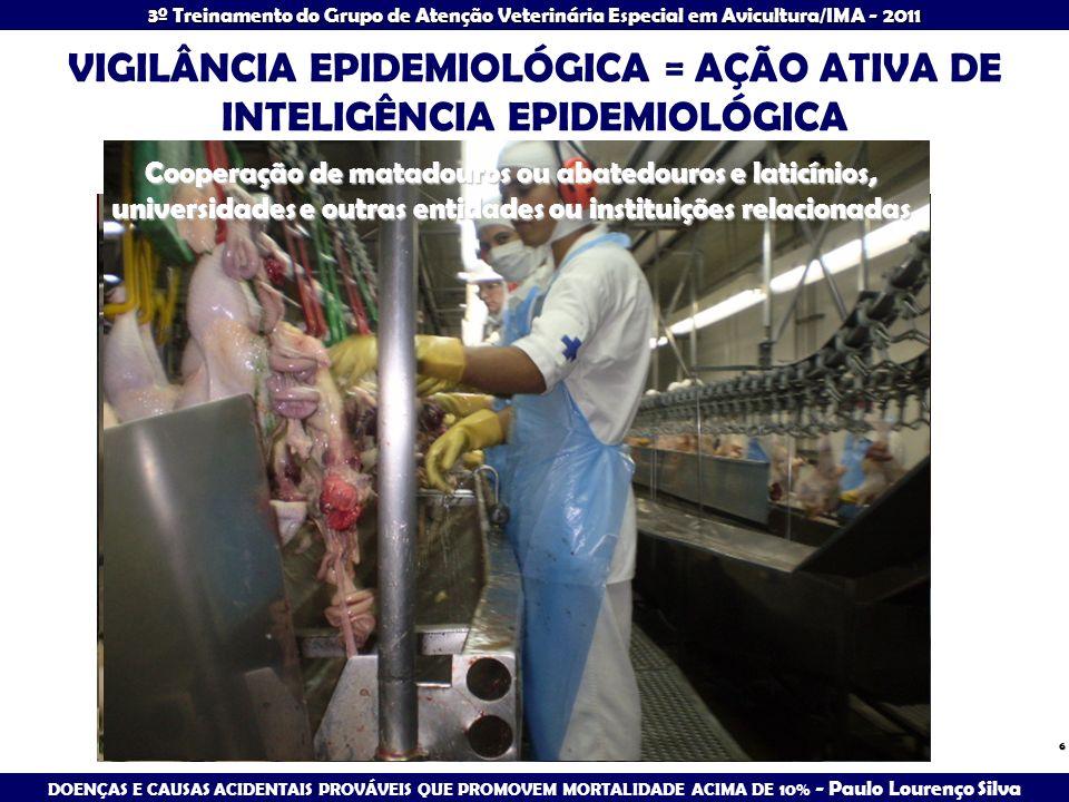 VIGILÂNCIA EPIDEMIOLÓGICA = AÇÃO ATIVA DE INTELIGÊNCIA EPIDEMIOLÓGICA