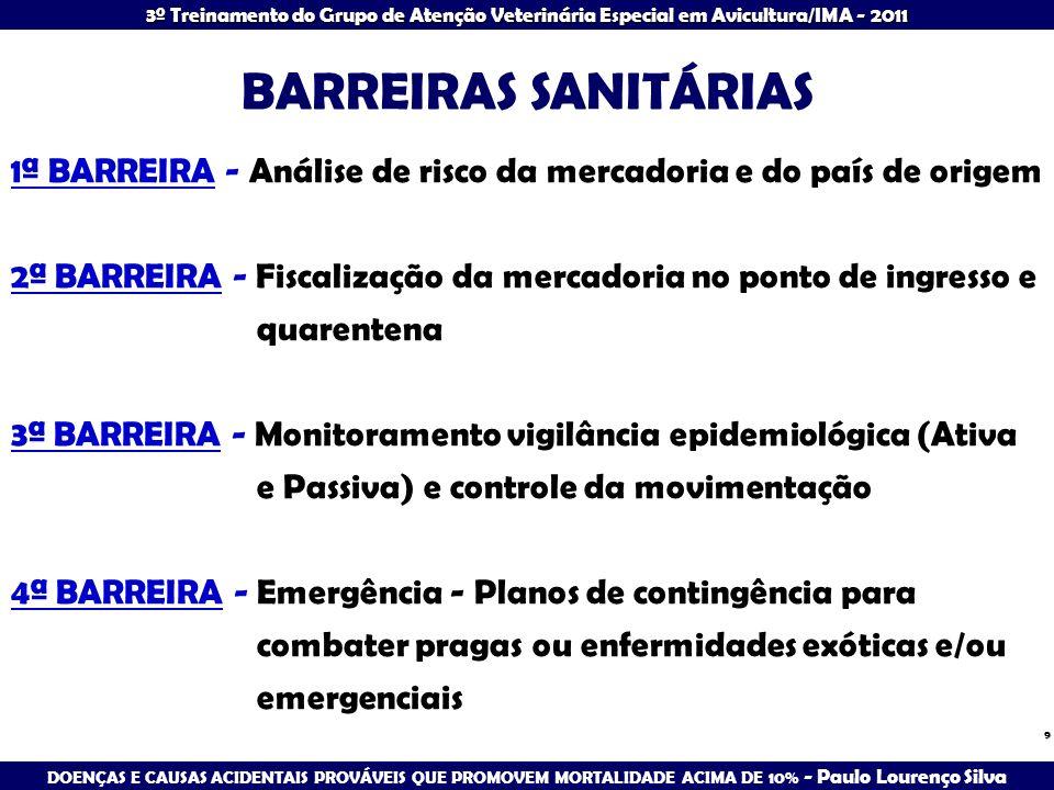 BARREIRAS SANITÁRIAS 1ª BARREIRA - Análise de risco da mercadoria e do país de origem.