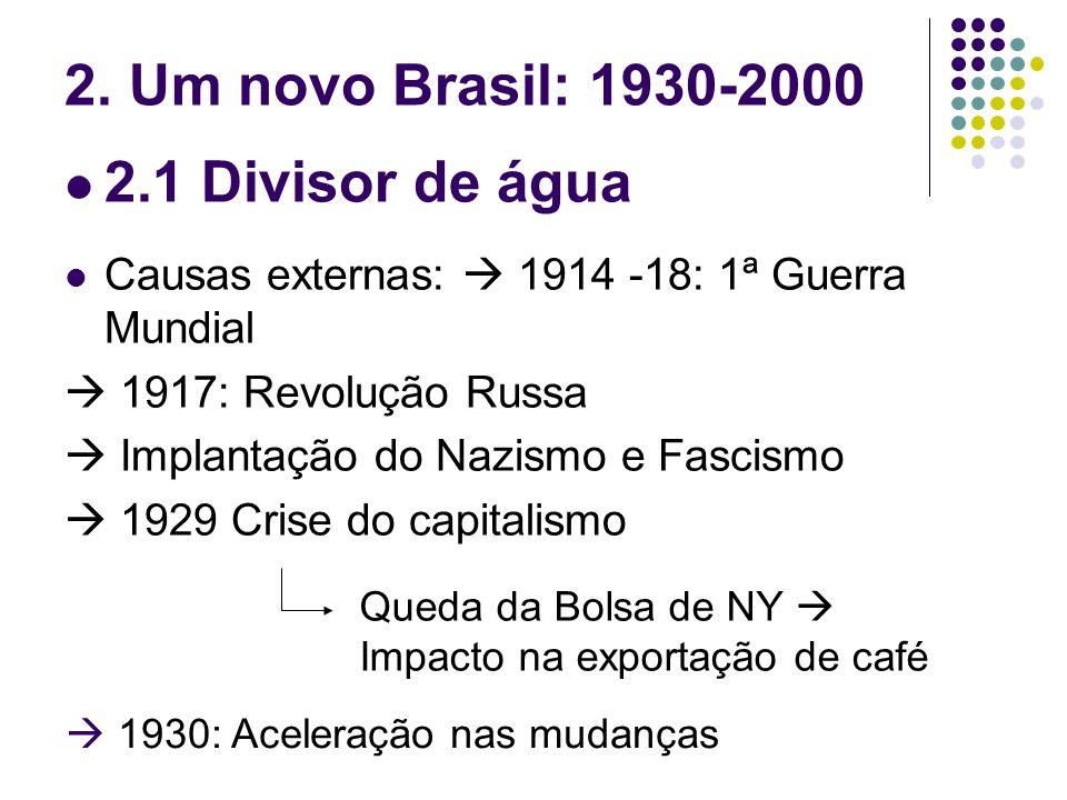 2. Um novo Brasil: 1930-2000 2.1 Divisor de água