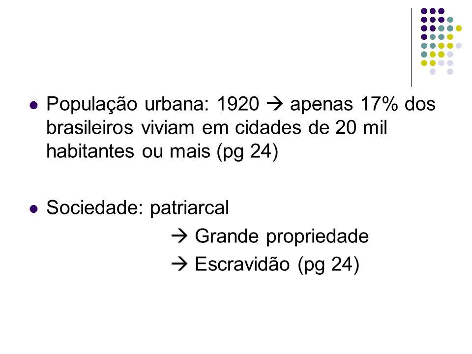 População urbana: 1920  apenas 17% dos brasileiros viviam em cidades de 20 mil habitantes ou mais (pg 24)