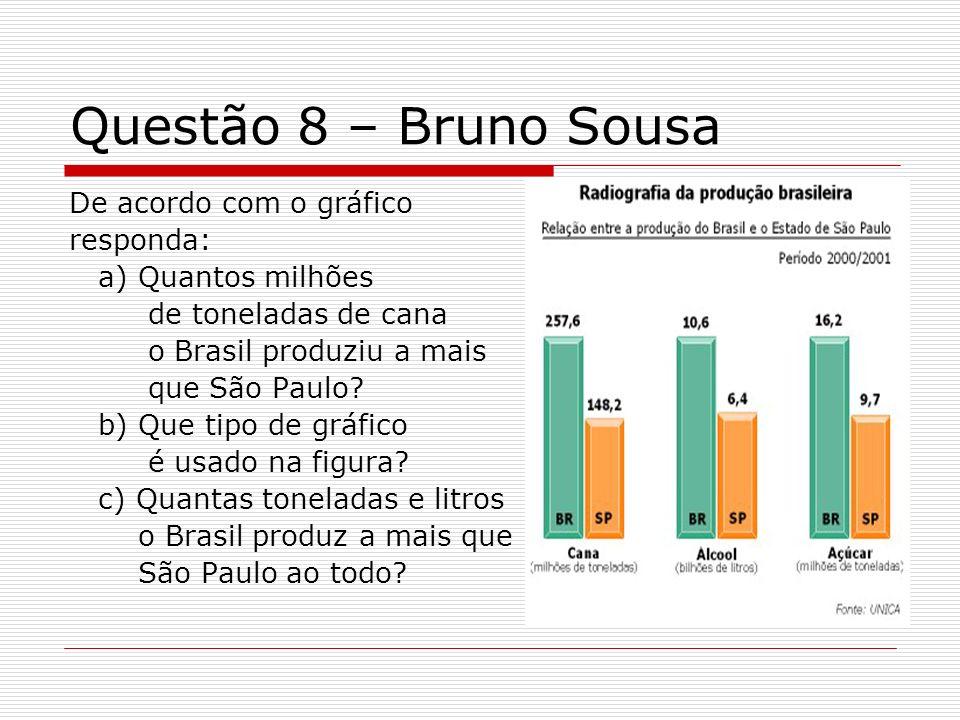 Questão 8 – Bruno Sousa De acordo com o gráfico responda: