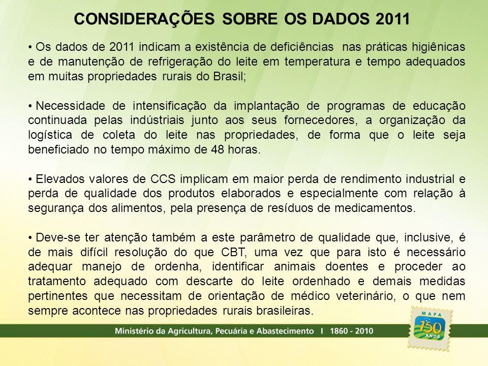 CONSIDERAÇÕES SOBRE OS DADOS 2011