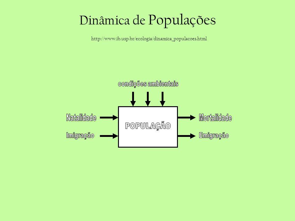 Dinâmica de Populações http://www. ib. usp