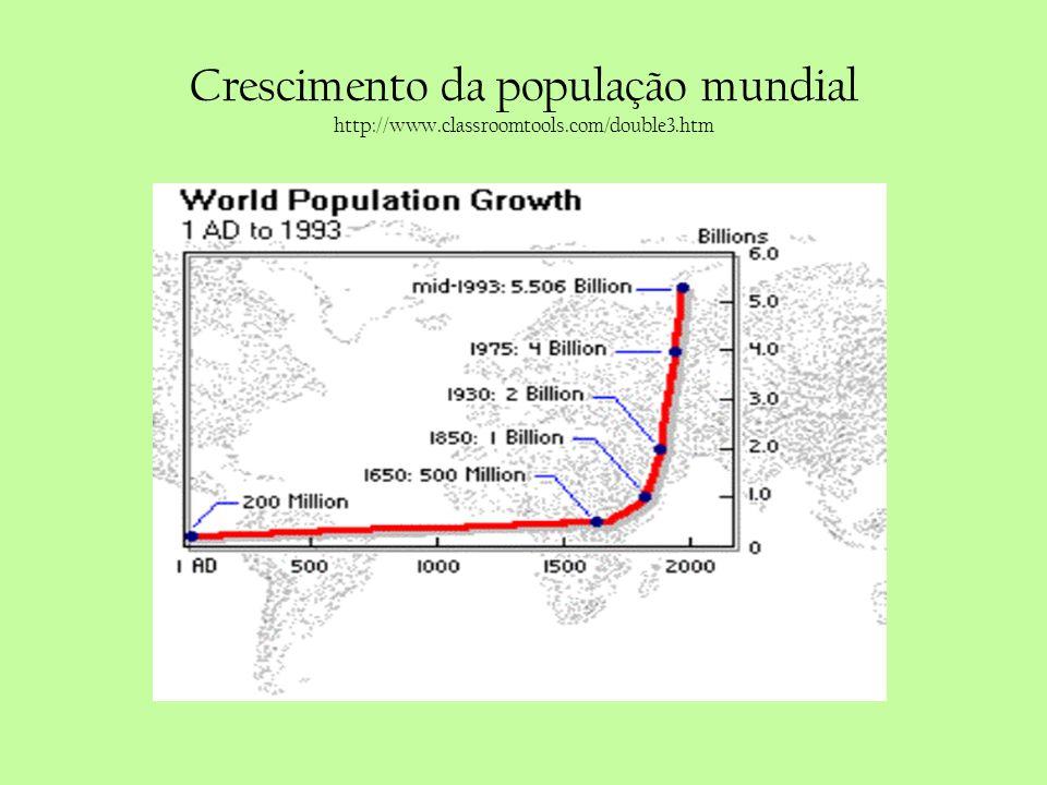 Crescimento da população mundial http://www. classroomtools