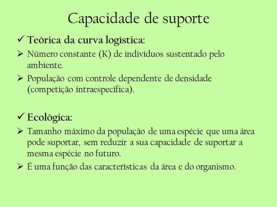 Capacidade de suporte Teórica da curva logística: Ecológica: