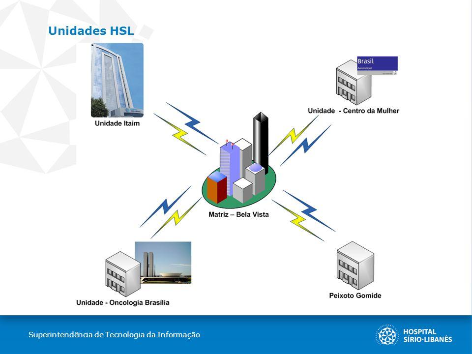 Unidades HSL Superintendência de Tecnologia da Informação