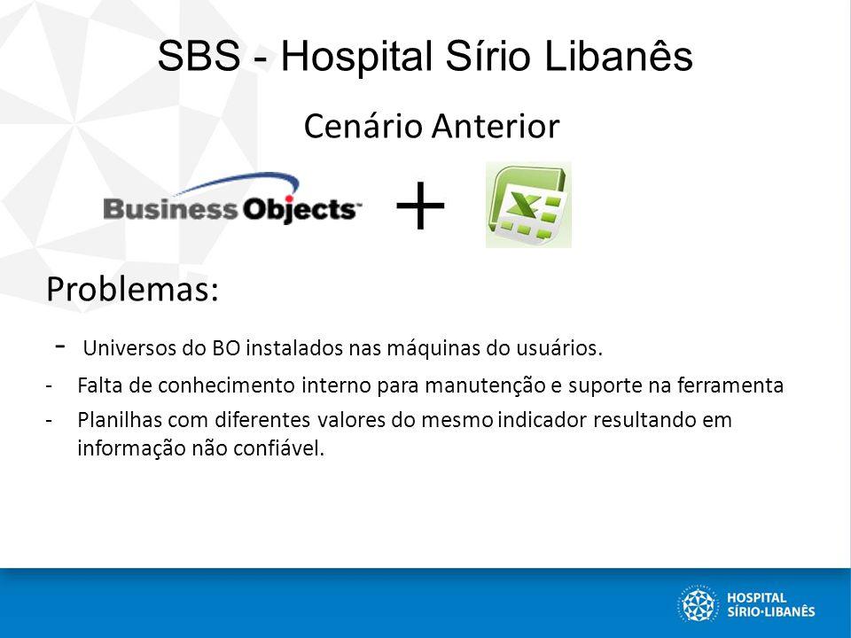 SBS - Hospital Sírio Libanês