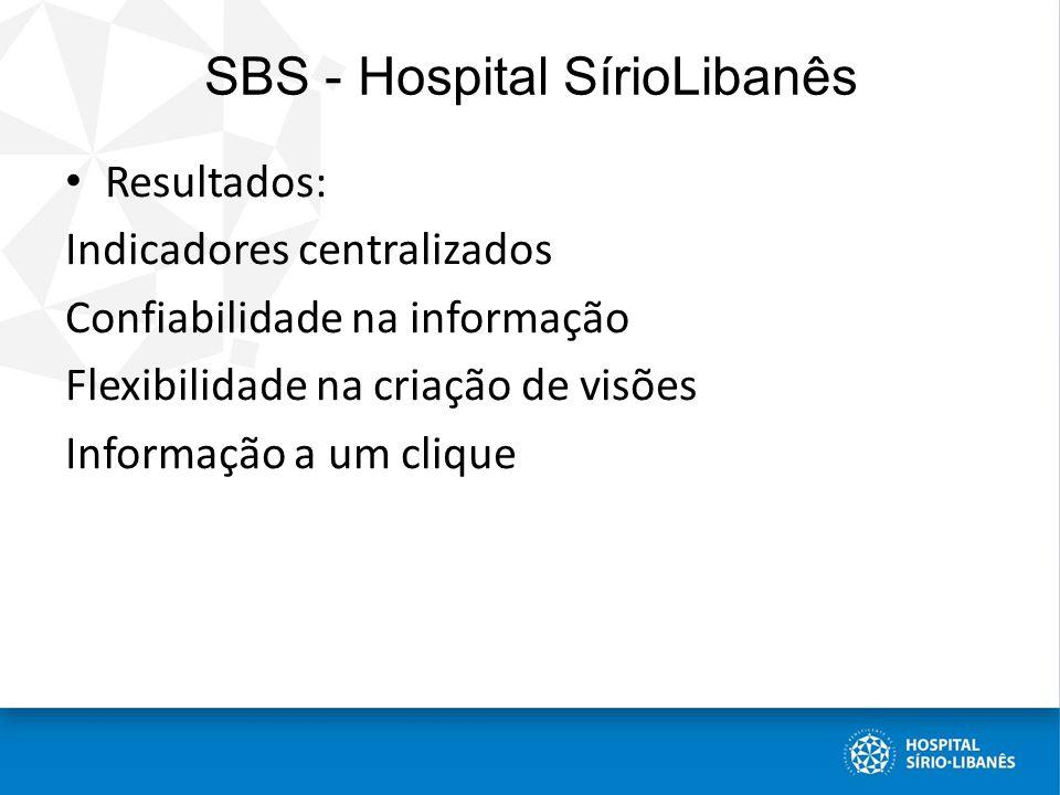 SBS - Hospital SírioLibanês