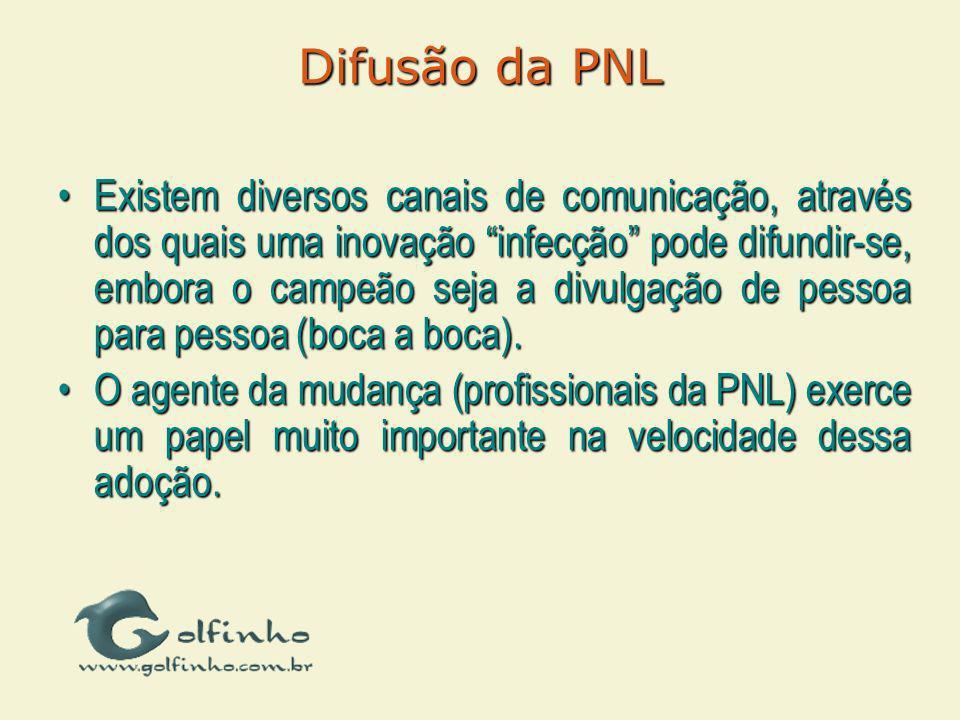 Difusão da PNL