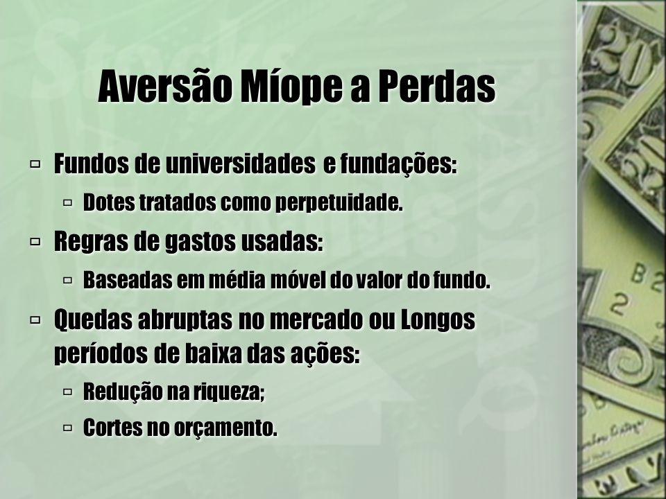 Aversão Míope a Perdas Fundos de universidades e fundações: