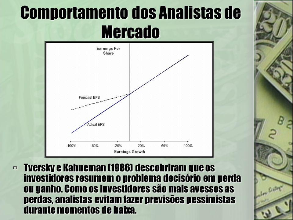 Comportamento dos Analistas de Mercado