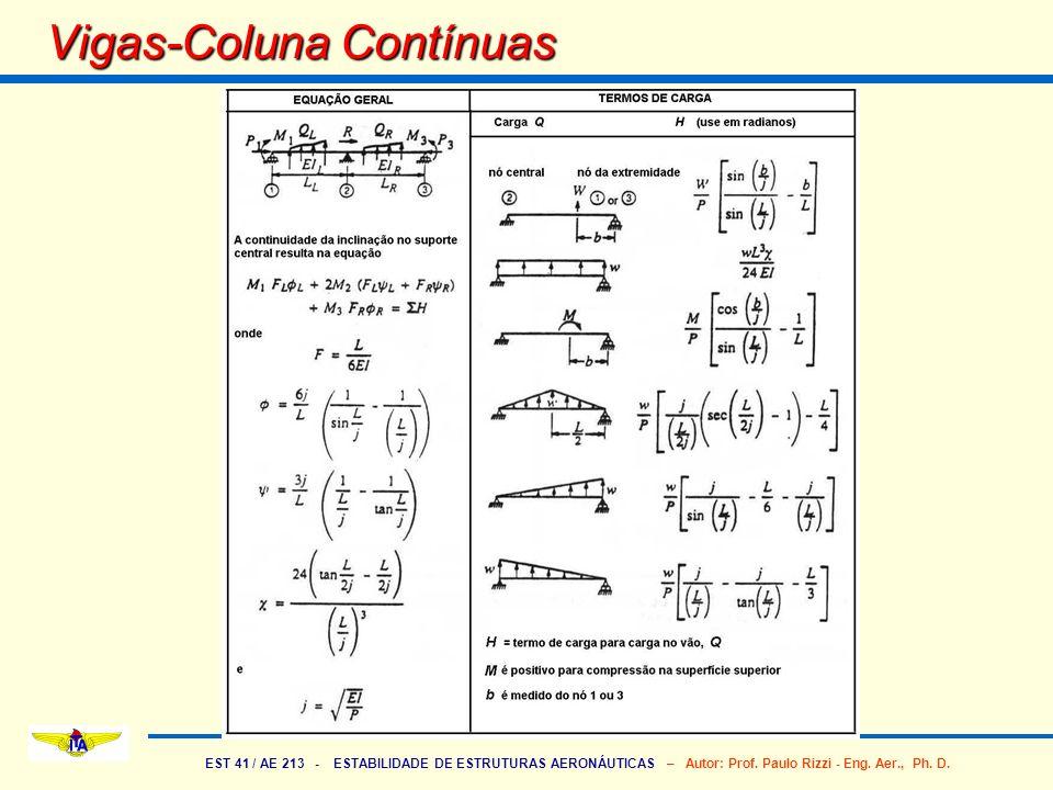 Vigas-Coluna Contínuas