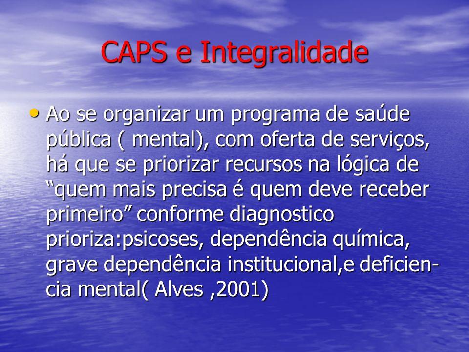 CAPS e Integralidade