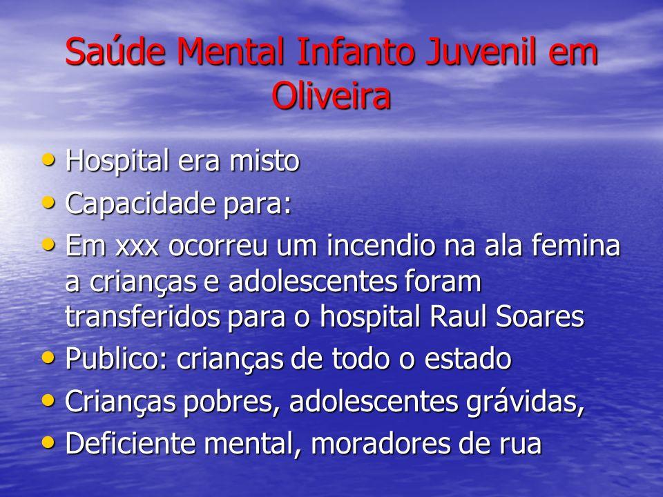 Saúde Mental Infanto Juvenil em Oliveira