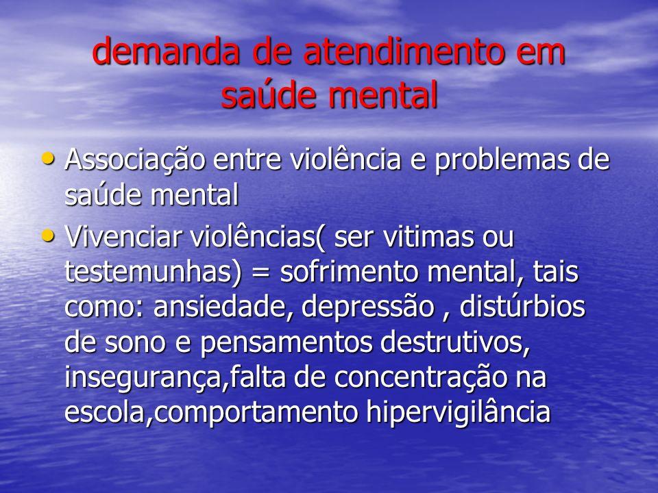 demanda de atendimento em saúde mental