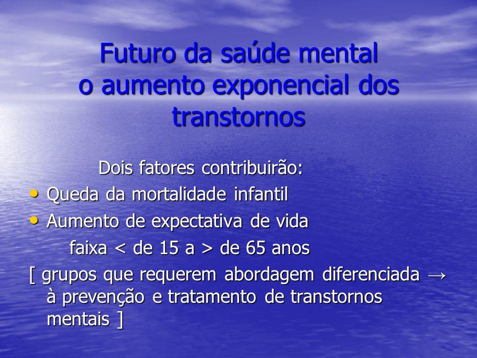 Futuro da saúde mental o aumento exponencial dos transtornos