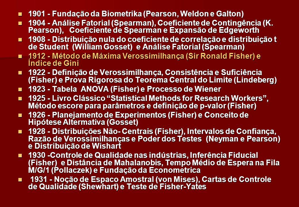 1901 - Fundação da Biometrika (Pearson, Weldon e Galton)